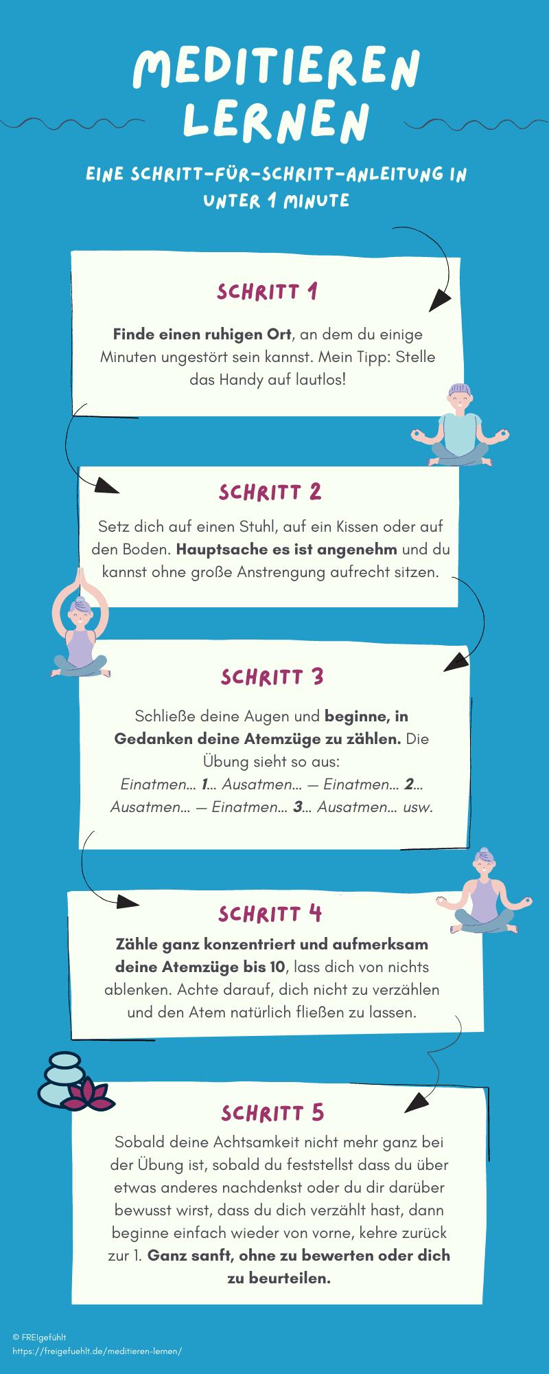 Infografik: Meditieren lernen, Anleitung