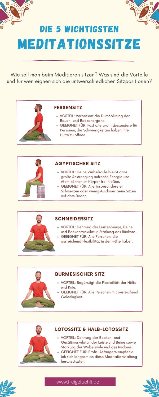 Infografik: Meditationssitz, Sitzpositionen