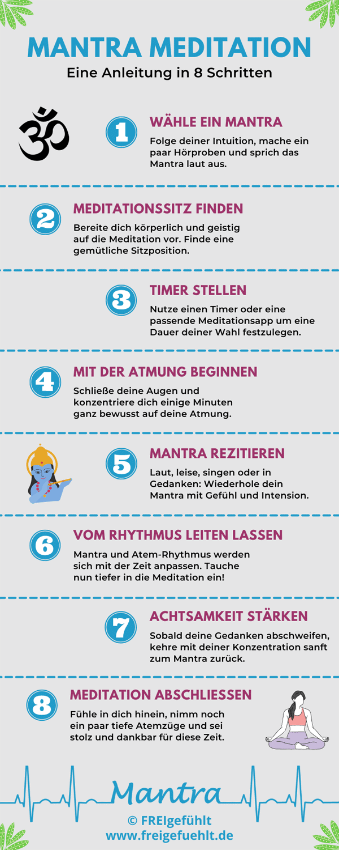 infografik-mantra-meditation