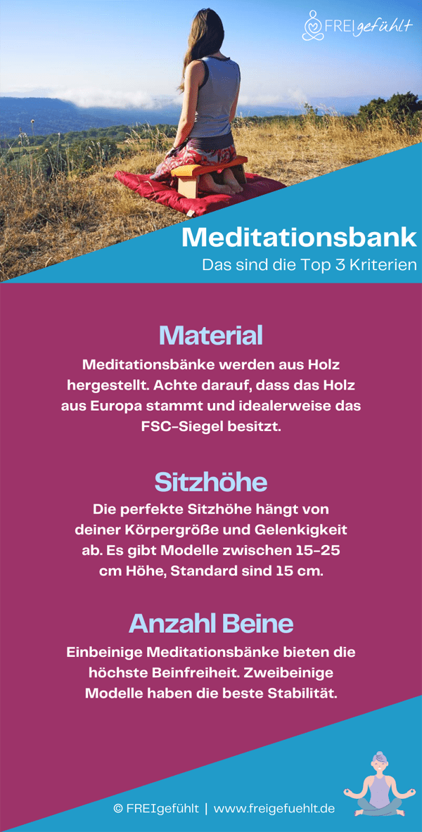 infografik-meditationsbank-kriterien