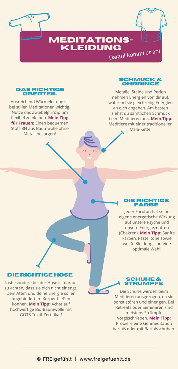 infografik-meditationskleidung-kriterien