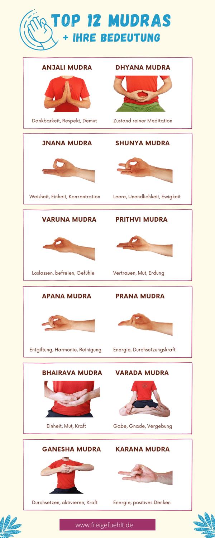 infografik-mudra-handgesten-meditation